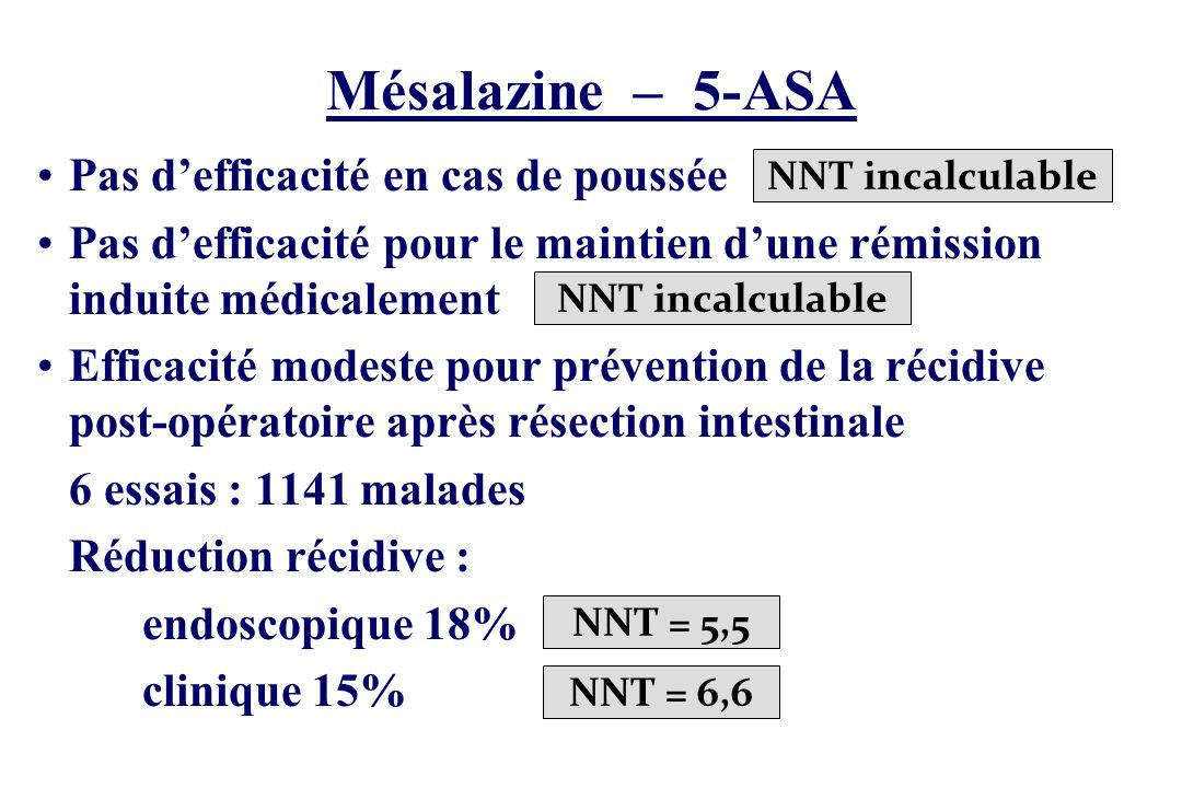 Mésalazine – 5-ASA Pas defficacité en cas de poussée Pas defficacité pour le maintien dune rémission induite médicalement Efficacité modeste pour prév