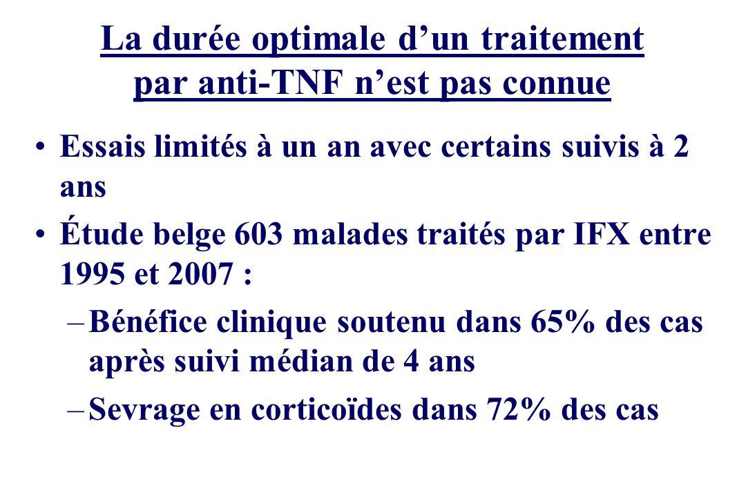 La durée optimale dun traitement par anti-TNF nest pas connue Essais limités à un an avec certains suivis à 2 ans Étude belge 603 malades traités par