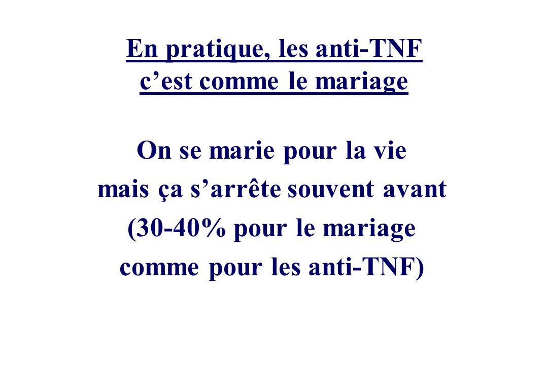 En pratique, les anti-TNF cest comme le mariage On se marie pour la vie mais ça sarrête souvent avant (30-40% pour le mariage comme pour les anti-TNF)