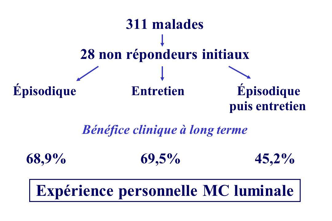 311 malades 28 non répondeurs initiaux Épisodique Entretien Épisodique puis entretien Bénéfice clinique à long terme 68,9% 69,5% 45,2% Expérience pers