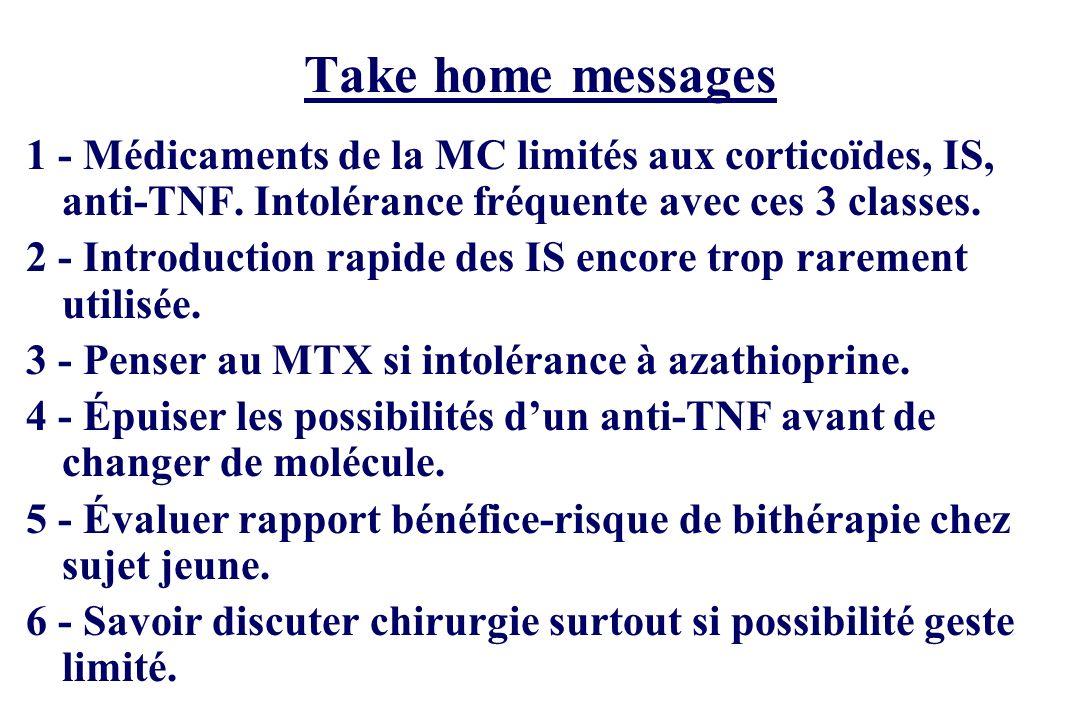 Take home messages 1 - Médicaments de la MC limités aux corticoïdes, IS, anti-TNF. Intolérance fréquente avec ces 3 classes. 2 - Introduction rapide d