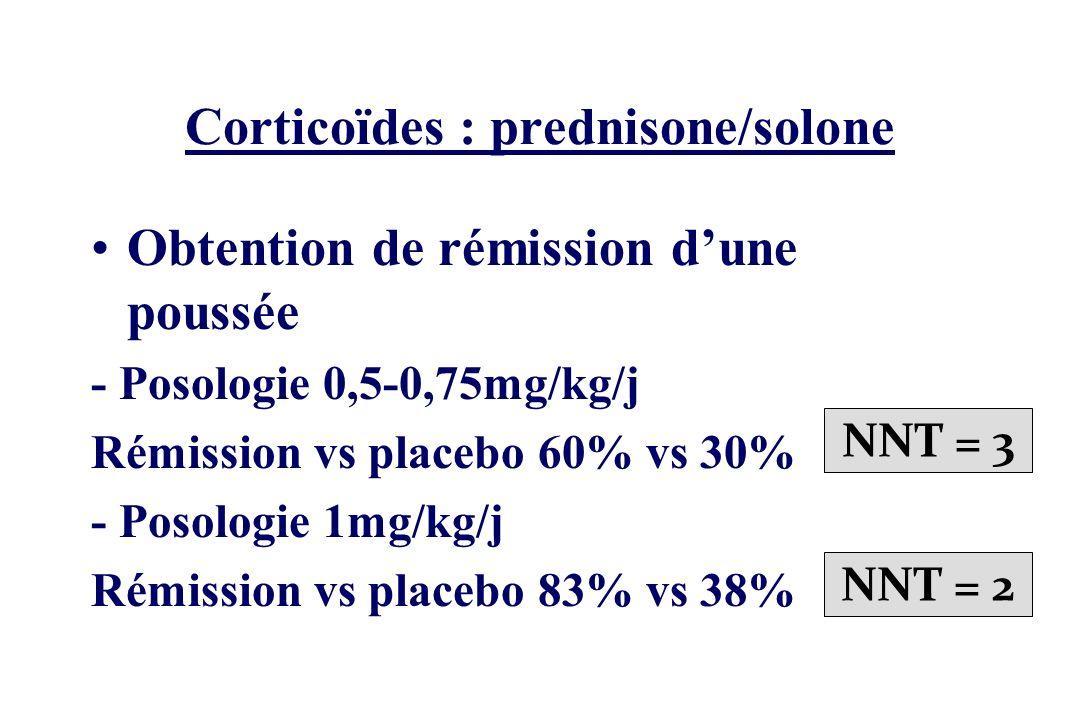 Corticoïdes : prednisone/solone Obtention de rémission dune poussée - Posologie 0,5-0,75mg/kg/j Rémission vs placebo 60% vs 30% - Posologie 1mg/kg/j R
