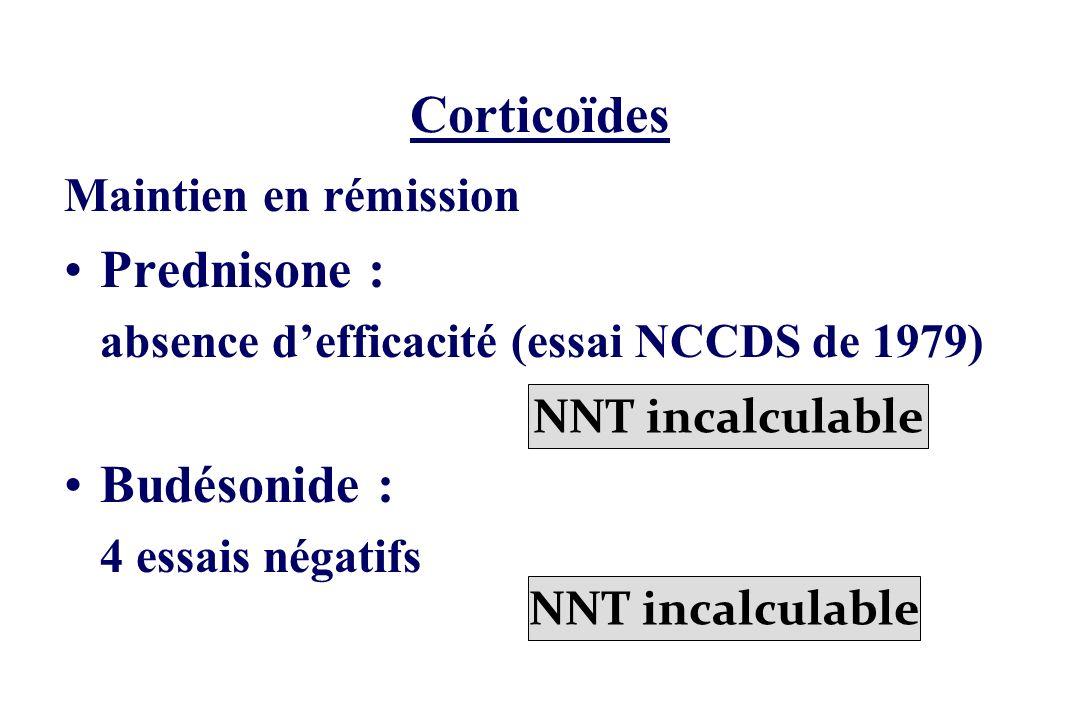 Prévention de la récidive après résection intestinale Efficacité –probable = arrêt du tabac, azathioprine –limitée si elle existe = 5-ASA –non démontrée = MTX, anti-TNF –nulle = probiotiques