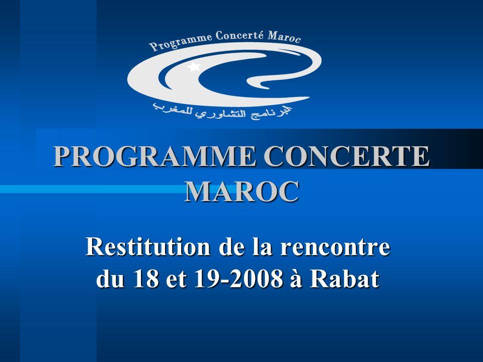 Restitution de la rencontre du 18 et 19-2008 à Rabat PROGRAMME CONCERTE MAROC