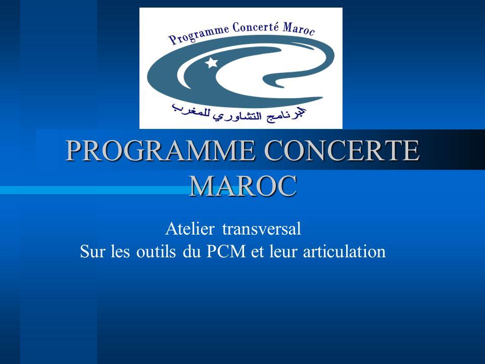 PROGRAMME CONCERTE MAROC Atelier transversal Sur les outils du PCM et leur articulation