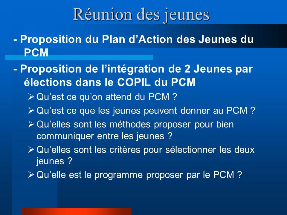 Réunion des jeunes - Proposition du Plan dAction des Jeunes du PCM - Proposition de lintégration de 2 Jeunes par élections dans le COPIL du PCM Quest ce quon attend du PCM .