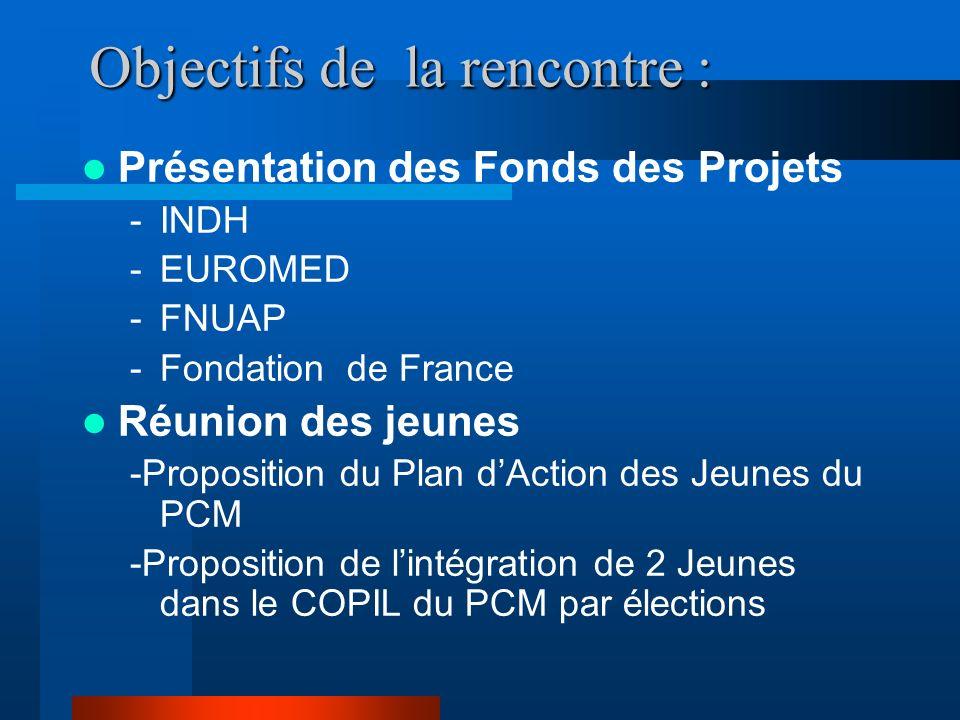 Objectifs de la rencontre : Présentation des Fonds des Projets -INDH -EUROMED -FNUAP -Fondation de France Réunion des jeunes -Proposition du Plan dAction des Jeunes du PCM -Proposition de lintégration de 2 Jeunes dans le COPIL du PCM par élections