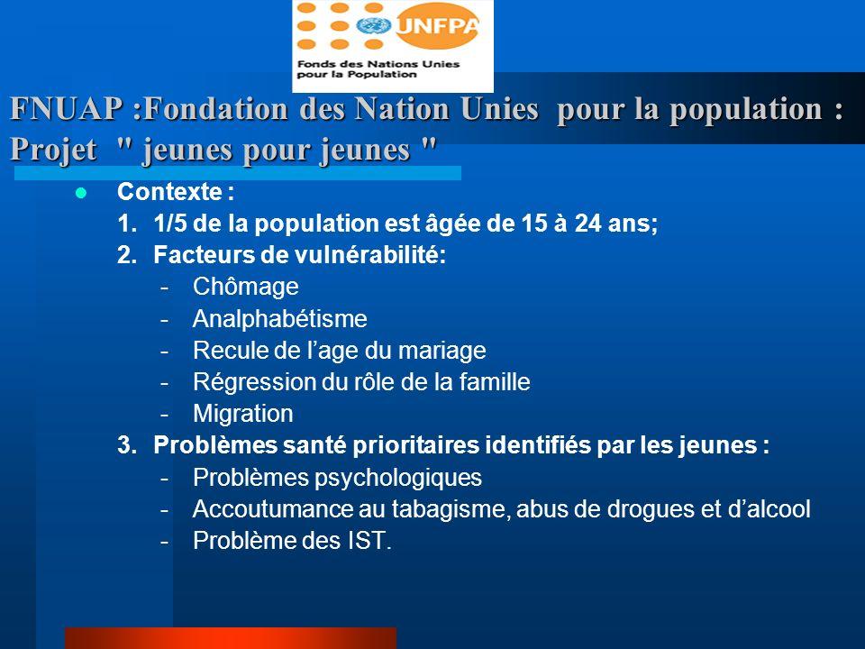 FNUAP :Fondation des Nation Unies pour la population : Projet jeunes pour jeunes Contexte : 1.1/5 de la population est âgée de 15 à 24 ans; 2.Facteurs de vulnérabilité: -Chômage -Analphabétisme -Recule de lage du mariage -Régression du rôle de la famille -Migration 3.Problèmes santé prioritaires identifiés par les jeunes : -Problèmes psychologiques -Accoutumance au tabagisme, abus de drogues et dalcool -Problème des IST.