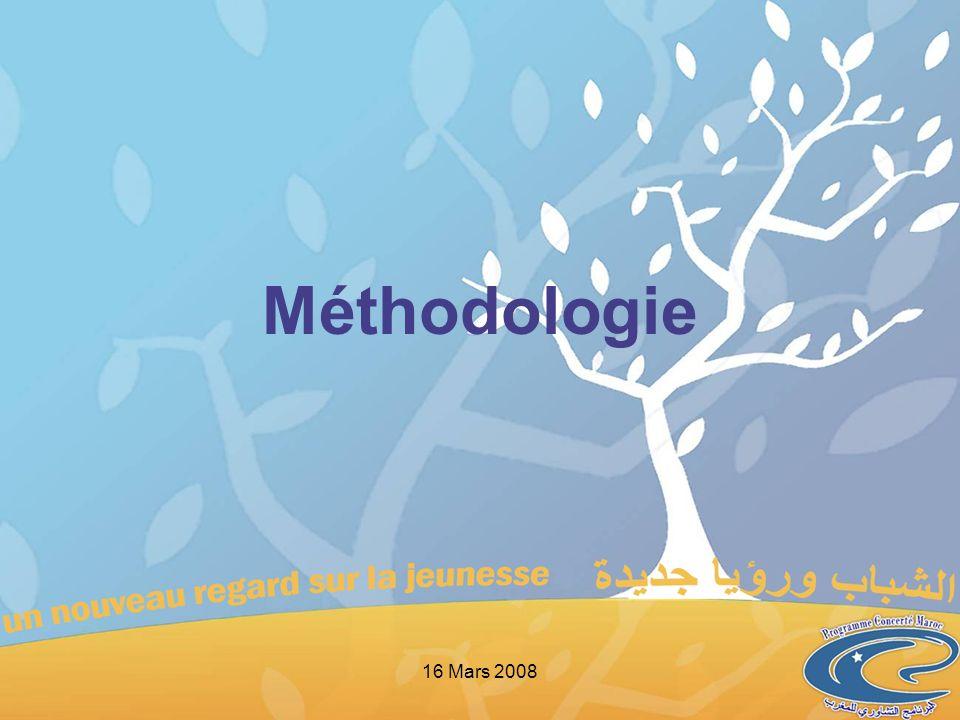 Méthodologie 16 Mars 2008