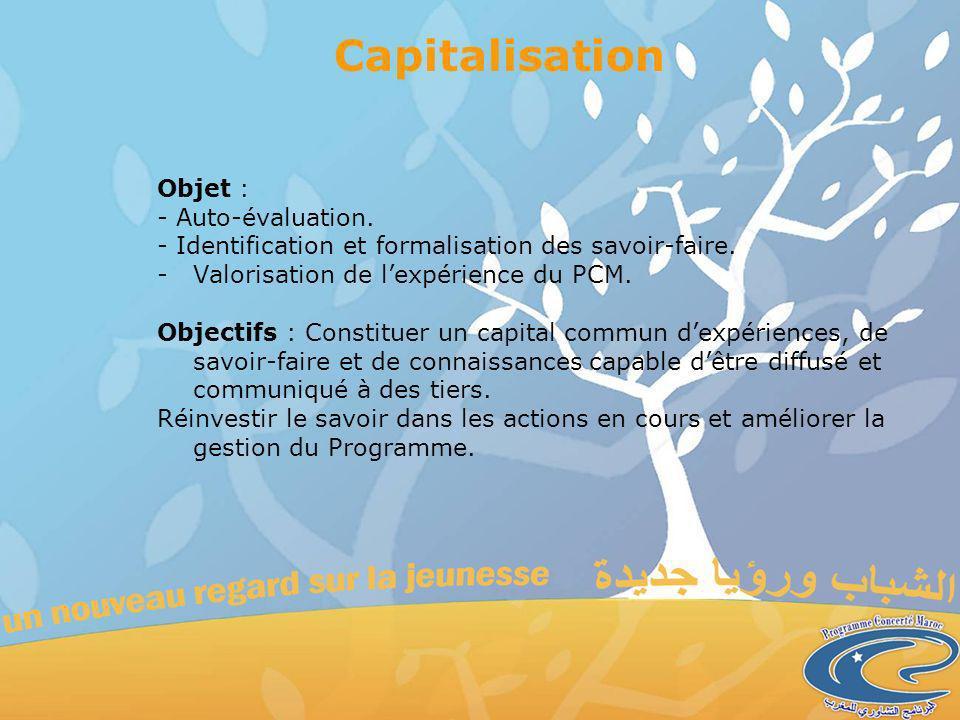 Objet : - Auto-évaluation. - Identification et formalisation des savoir-faire.