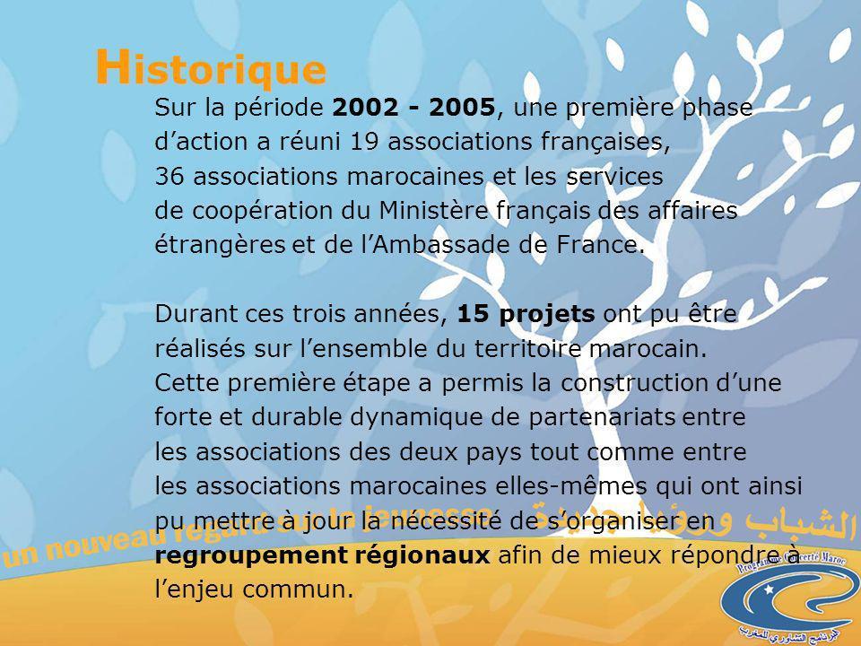 Sur la période 2002 - 2005, une première phase daction a réuni 19 associations françaises, 36 associations marocaines et les services de coopération du Ministère français des affaires étrangères et de lAmbassade de France.