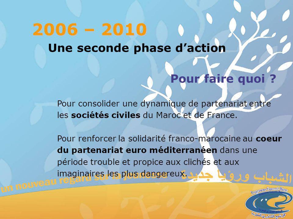 Une seconde phase daction 2006 – 2010 Pour consolider une dynamique de partenariat entre les sociétés civiles du Maroc et de France.