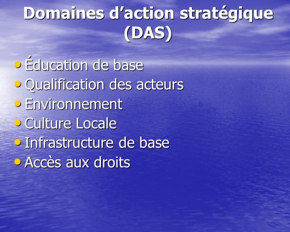 Domaines daction stratégique (DAS) Éducation de base Éducation de base Qualification des acteurs Qualification des acteurs Environnement Environnement
