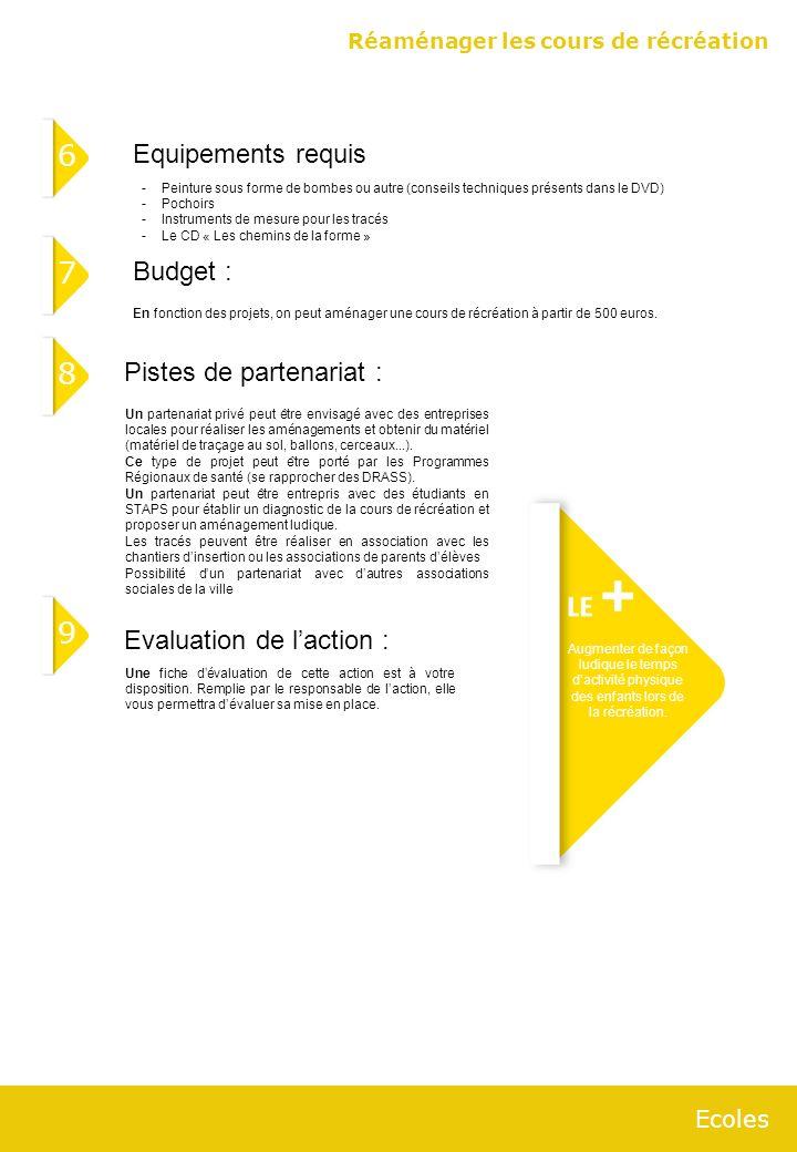 Réaménager les cours de récréation 6 Budget : 5 6 En fonction des projets, on peut aménager une cours de récréation à partir de 500 euros.