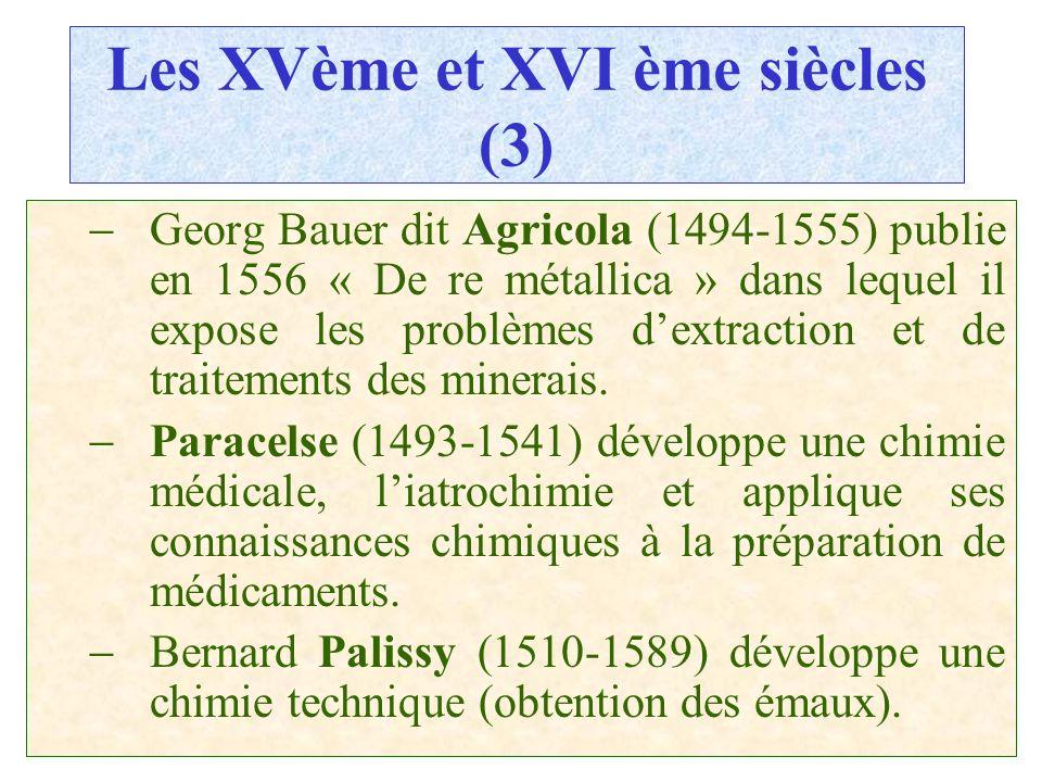C.PAQUOT Les XVème et XVI ème siècles (3) Georg Bauer dit Agricola (1494-1555) publie en 1556 « De re métallica » dans lequel il expose les problèmes