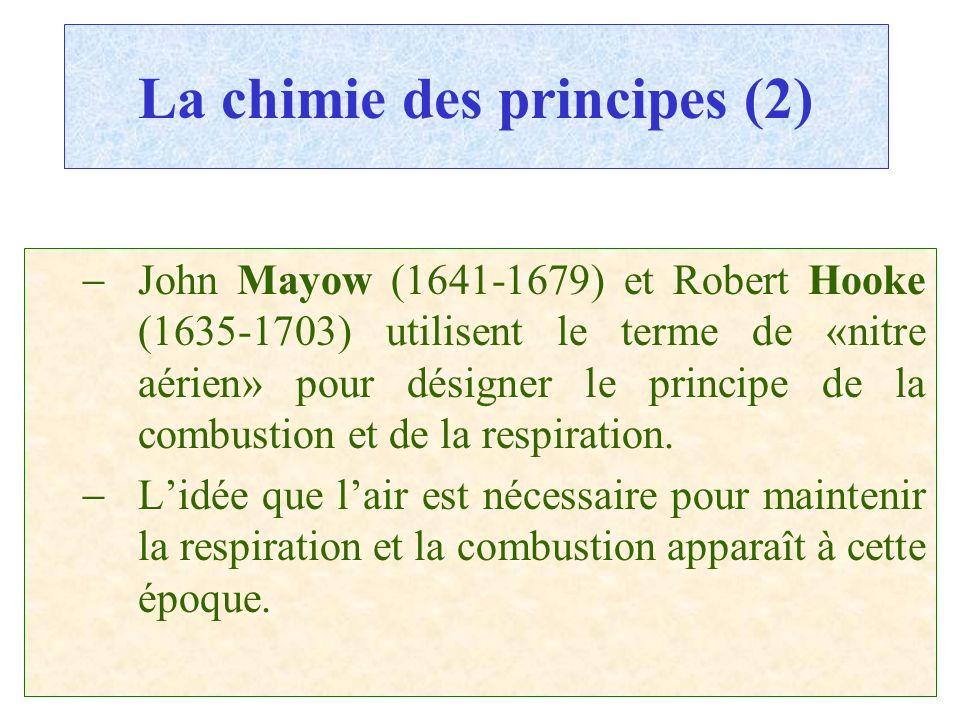 C.PAQUOT La chimie des principes (2) John Mayow (1641-1679) et Robert Hooke (1635-1703) utilisent le terme de «nitre aérien» pour désigner le principe