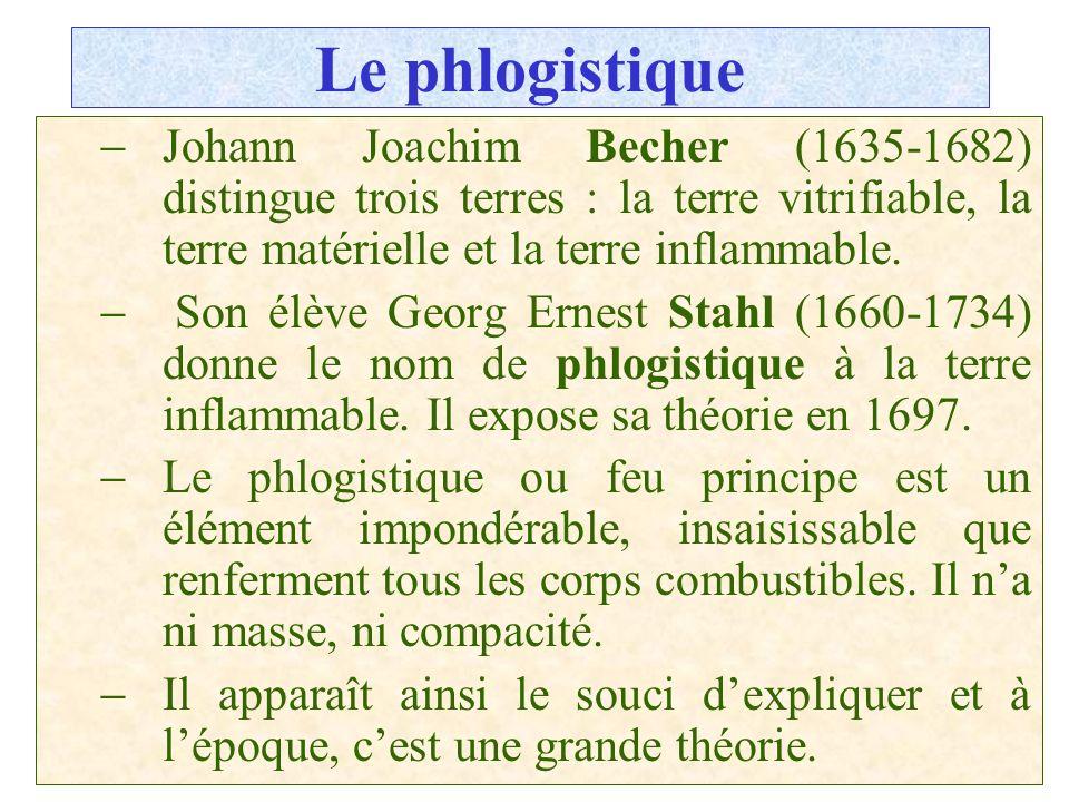 C.PAQUOT Le phlogistique Johann Joachim Becher (1635-1682) distingue trois terres : la terre vitrifiable, la terre matérielle et la terre inflammable.