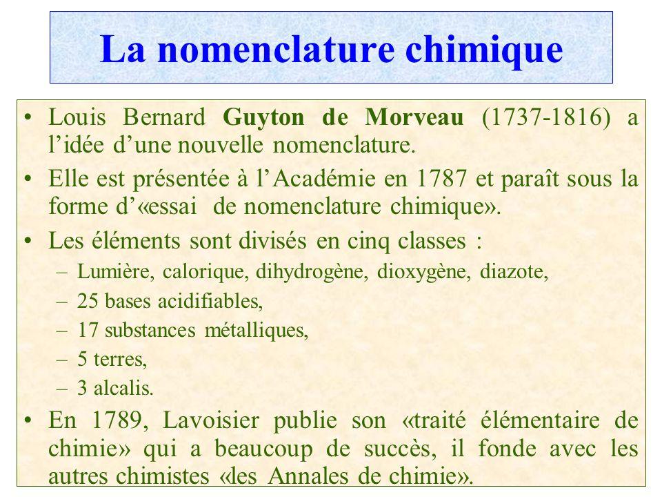 C.PAQUOT La nomenclature chimique Louis Bernard Guyton de Morveau (1737-1816) a lidée dune nouvelle nomenclature. Elle est présentée à lAcadémie en 17