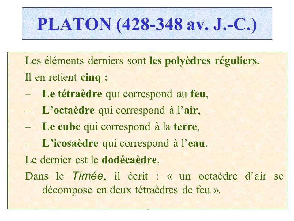 C.PAQUOT PLATON (428-348 av. J.-C.) Les éléments derniers sont les polyèdres réguliers. Il en retient cinq : –Le tétraèdre qui correspond au feu, –Loc