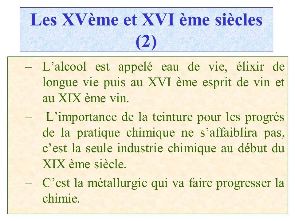 C.PAQUOT Les XVème et XVI ème siècles (2) –Lalcool est appelé eau de vie, élixir de longue vie puis au XVI ème esprit de vin et au XIX ème vin. – Limp