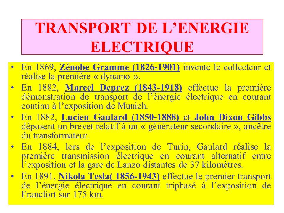 C.PAQUOT TRANSPORT DE LENERGIE ELECTRIQUE En 1869, Zénobe Gramme (1826-1901) invente le collecteur et réalise la première « dynamo ». En 1882, Marcel