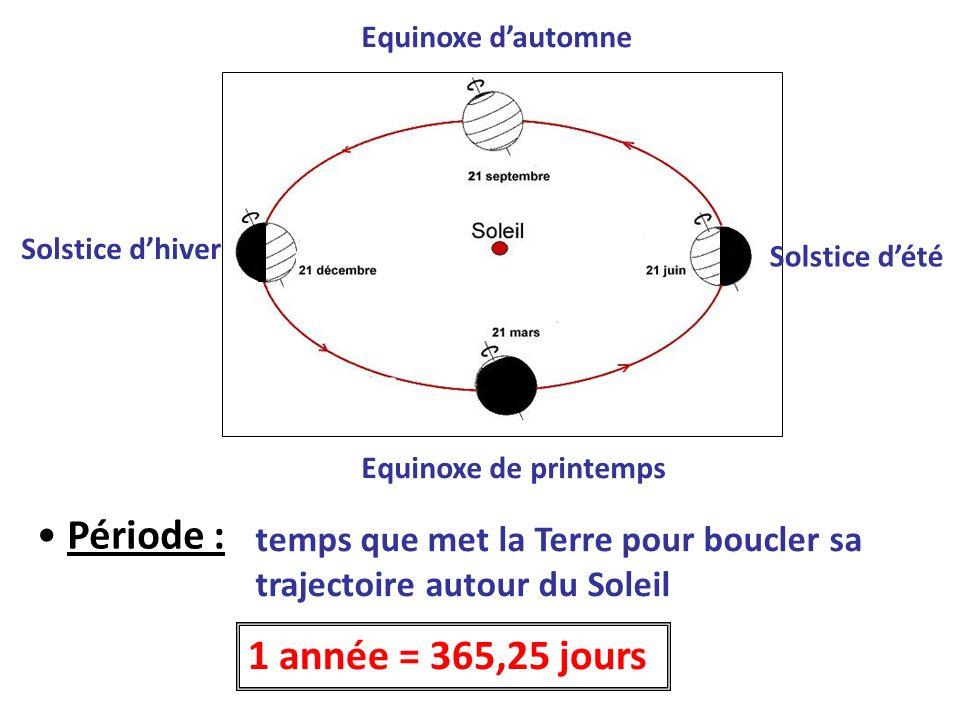 Solstice dhiver Equinoxe dautomne Equinoxe de printemps Période : 1 année = 365,25 jours temps que met la Terre pour boucler sa trajectoire autour du