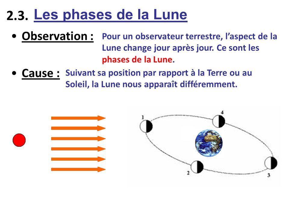 2.3. Observation : Cause : Pour un observateur terrestre, laspect de la Lune change jour après jour. Ce sont les phases de la Lune. Suivant sa positio