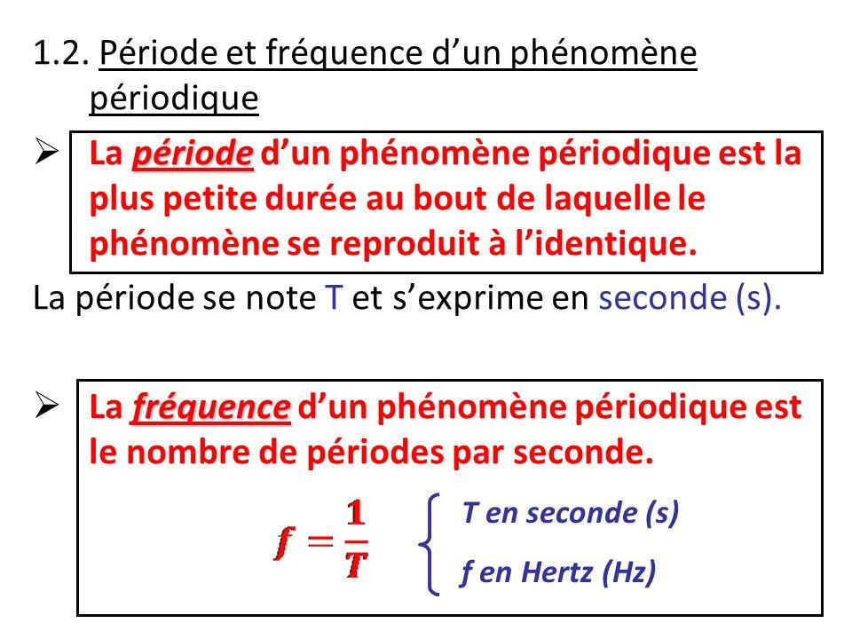Ex : Un phénomène périodique de période0,5 s se reproduit par seconde donc f = deux fois 2 Hz Exemple de calcul : Un cycliste professionnel a une fréquence de pédalage de 1,67 Hz.