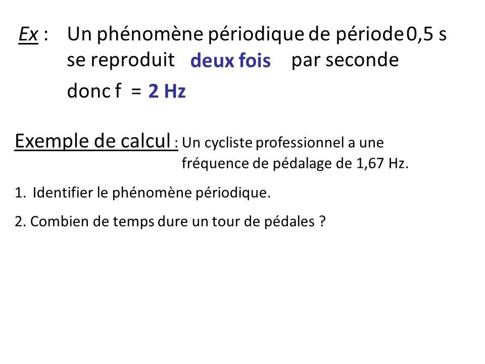 Ex : Un phénomène périodique de période0,5 s se reproduit par seconde donc f = deux fois 2 Hz Exemple de calcul : Un cycliste professionnel a une fréq