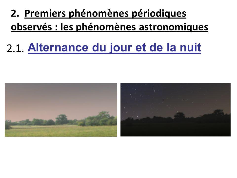 2. Premiers phénomènes périodiques observés : les phénomènes astronomiques 2.1. Alternance du jour et de la nuit