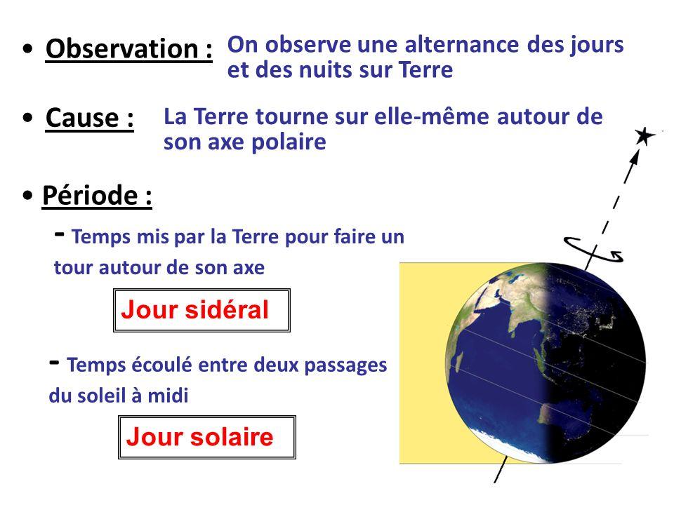 Observation : On observe une alternance des jours et des nuits sur Terre Cause : La Terre tourne sur elle-même autour de son axe polaire Période : - T