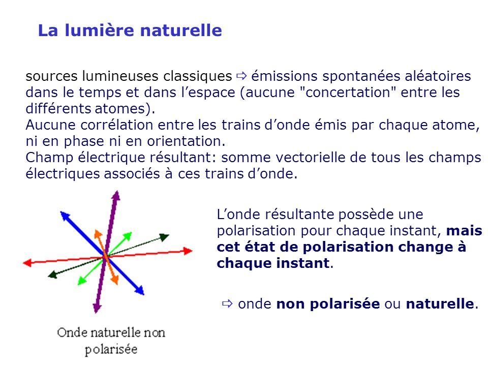 sources lumineuses classiques émissions spontanées aléatoires dans le temps et dans lespace (aucune