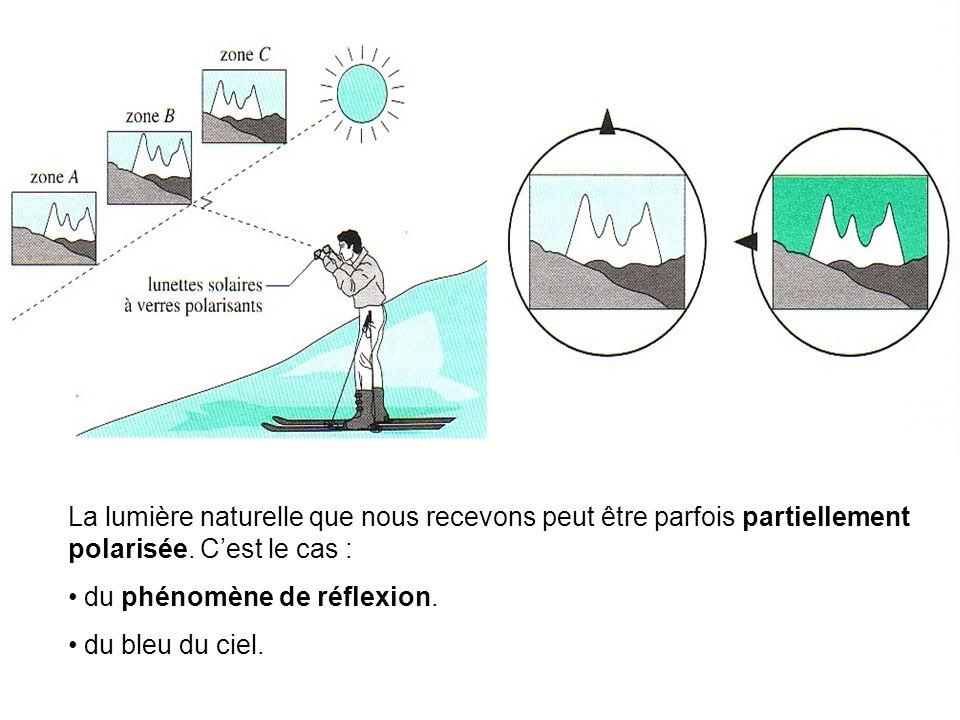 La lumière naturelle que nous recevons peut être parfois partiellement polarisée. Cest le cas : du phénomène de réflexion. du bleu du ciel.