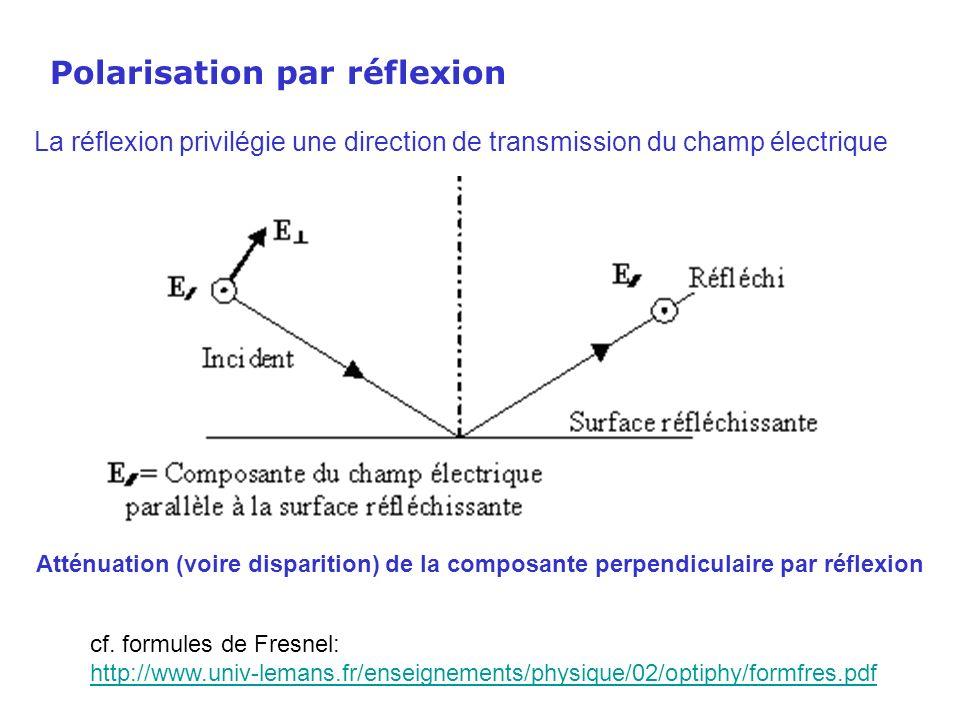 Polarisation par réflexion La réflexion privilégie une direction de transmission du champ électrique cf. formules de Fresnel: http://www.univ-lemans.f