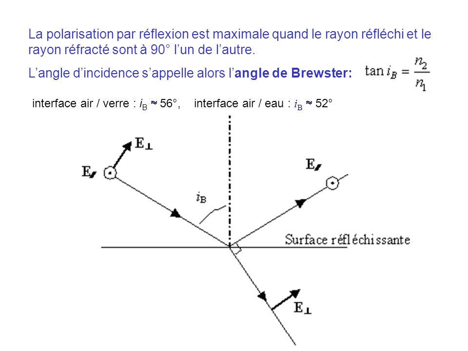La polarisation par réflexion est maximale quand le rayon réfléchi et le rayon réfracté sont à 90° lun de lautre. Langle dincidence sappelle alors lan
