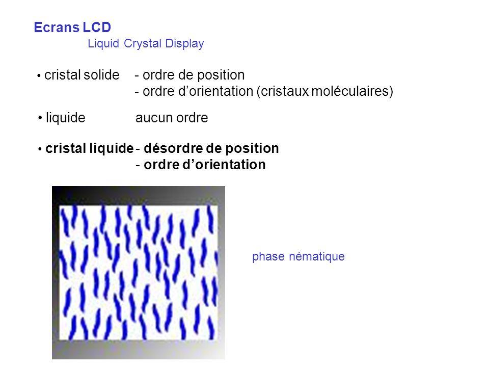 Ecrans LCD Liquid Crystal Display cristal solide- ordre de position - ordre dorientation (cristaux moléculaires) liquideaucun ordre cristal liquide- d