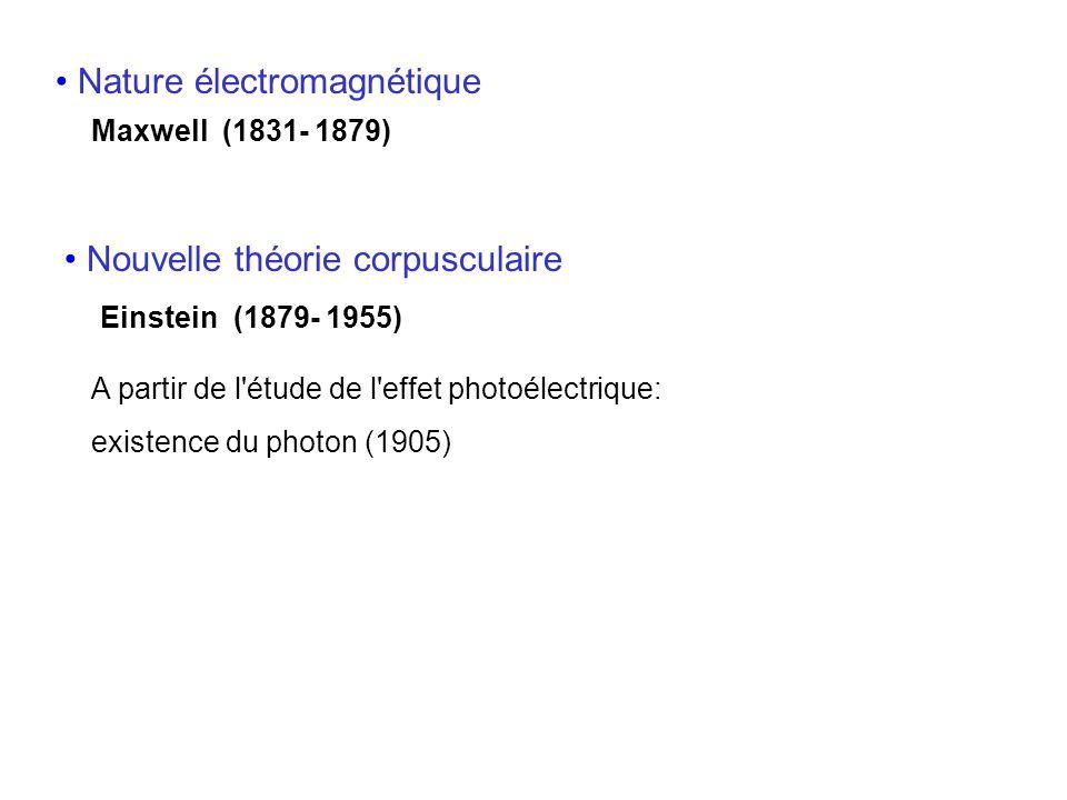 Nature électromagnétique Nouvelle théorie corpusculaire Maxwell (1831- 1879) Einstein (1879- 1955) A partir de l'étude de l'effet photoélectrique: exi