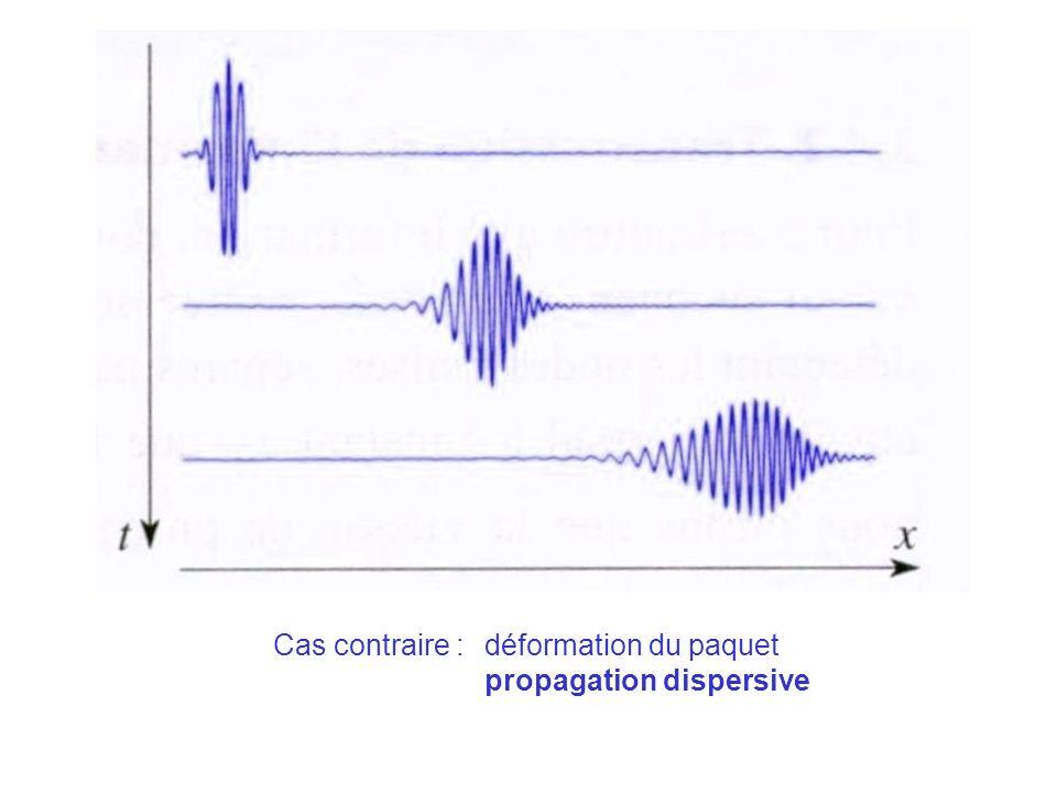 Cas contraire : déformation du paquet propagation dispersive