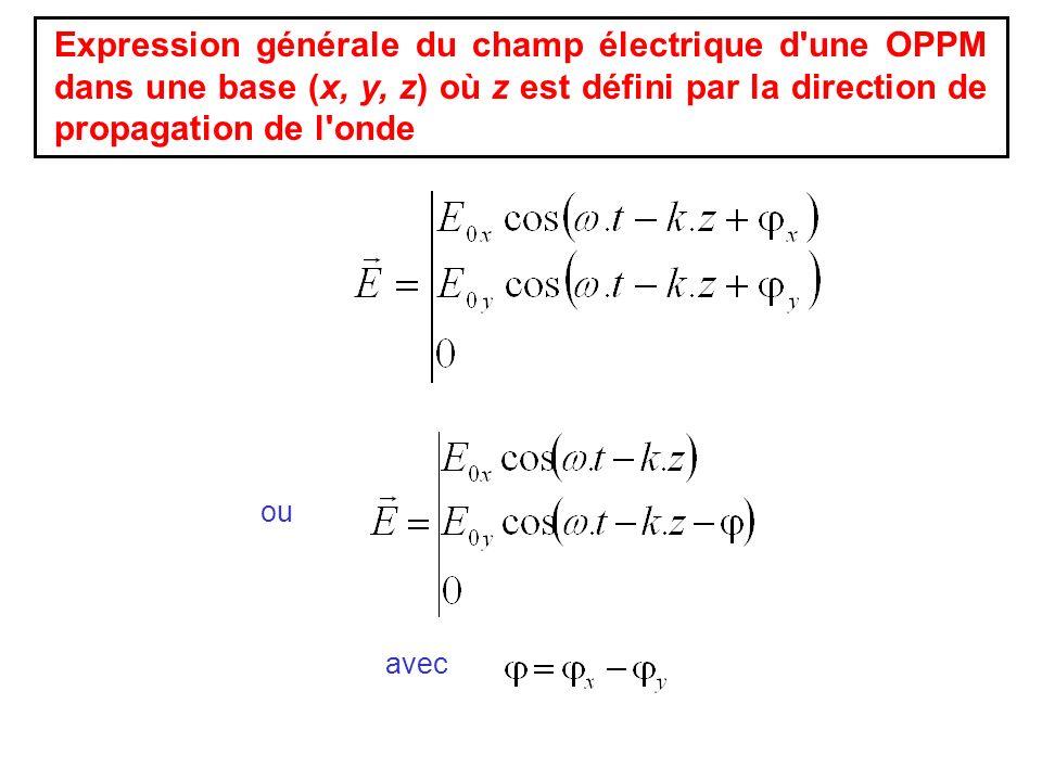 avec ou Expression générale du champ électrique d'une OPPM dans une base (x, y, z) où z est défini par la direction de propagation de l'onde