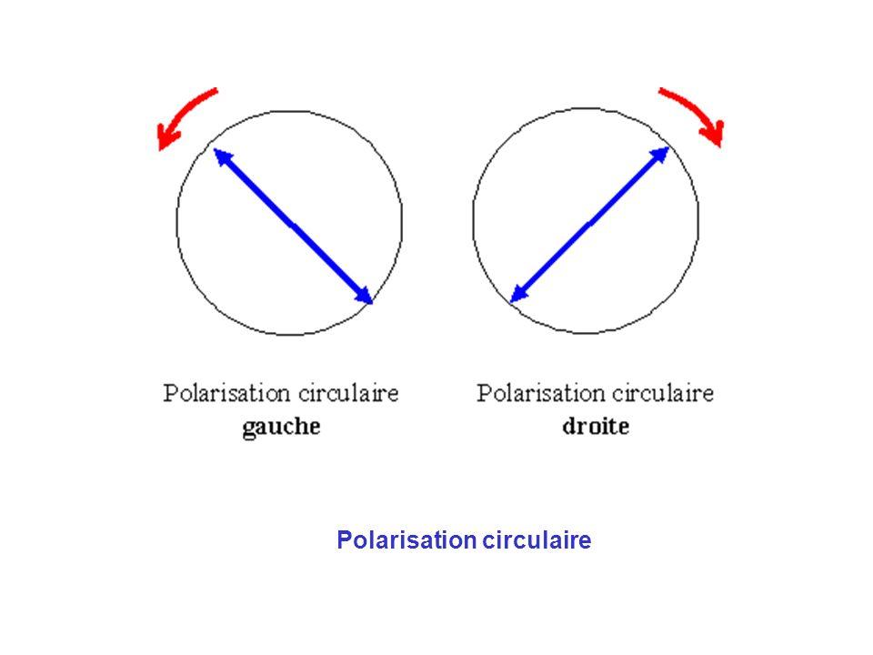 Polarisation circulaire