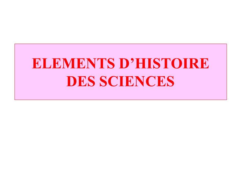 XIX ème siècle Vers 1840, lère des grandes découvertes expérimentales est close pour quelque temps.