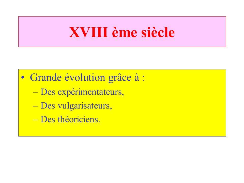 ELECTRICITE (2) OEUVRE RUDIMENTAIRE AU XVIIème s. William GILBERT fait la distinction nette entre électricité et magnétisme : cest un acquis pour la s