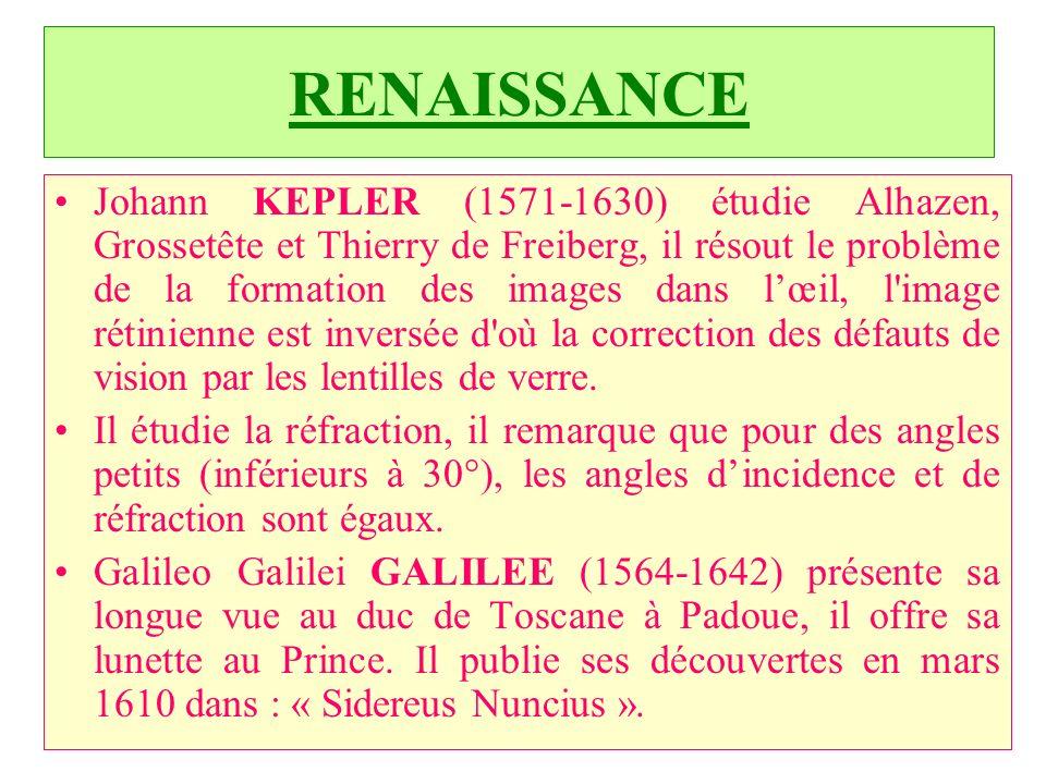 RENAISSANCE Johann KEPLER (1571 1630) étudie Alhazen, Grossetête et Thierry de Freiberg, il résout le problème de la formation des images dans lœil, l