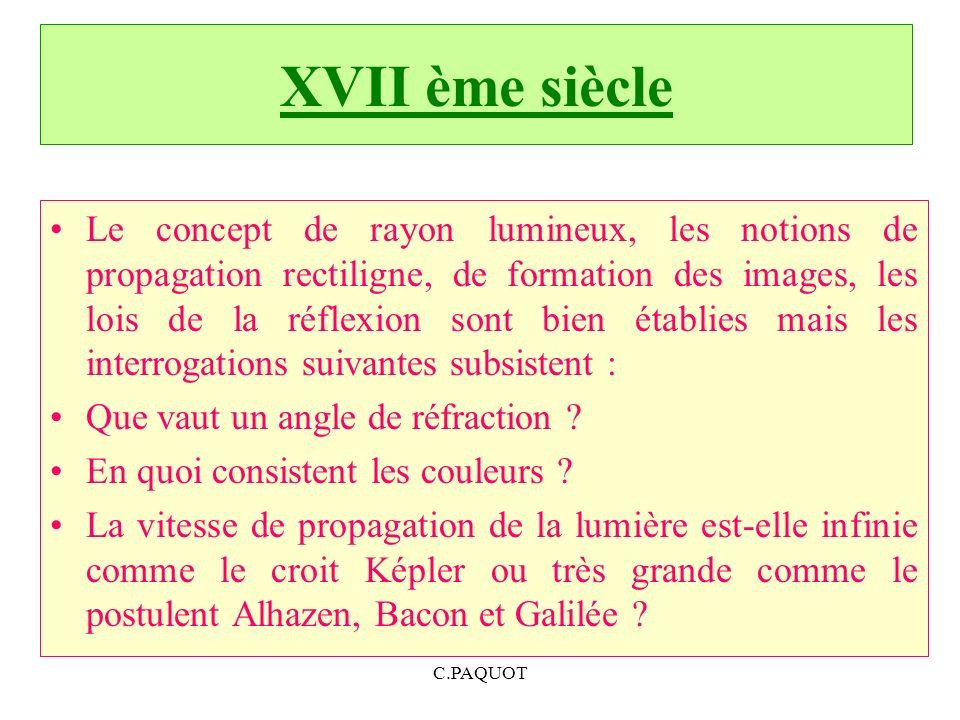 XVII ème siècle Le concept de rayon lumineux, les notions de propagation rectiligne, de formation des images, les lois de la réflexion sont bien établ