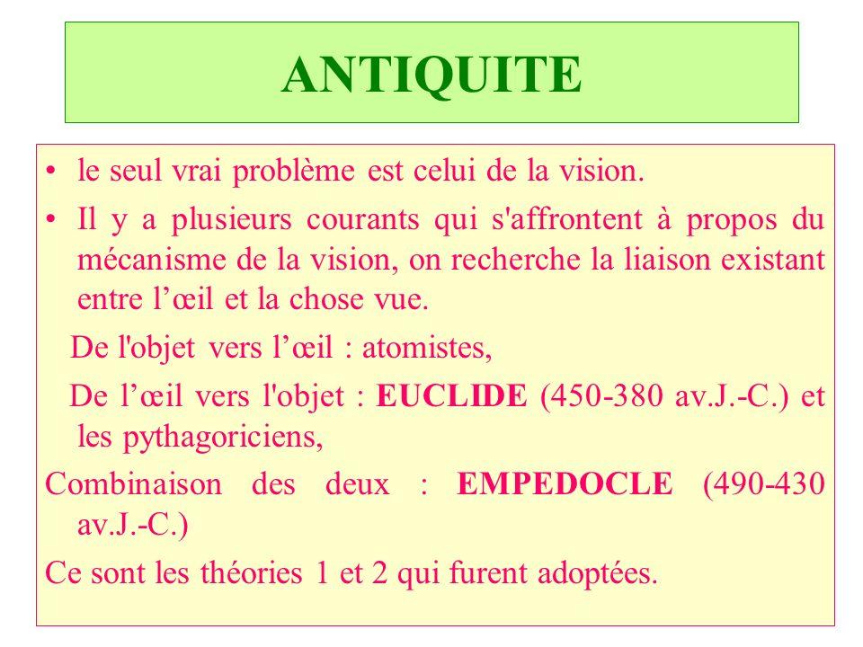C.PAQUOT ANTIQUITE le seul vrai problème est celui de la vision.