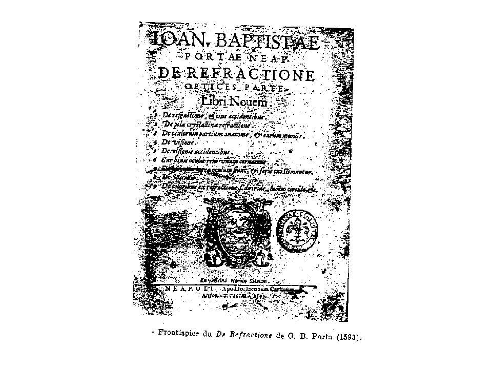 RENAISSANCE Johann KEPLER (1571 1630) étudie Alhazen, Grossetête et Thierry de Freiberg, il résout le problème de la formation des images dans lœil, l image rétinienne est inversée d où la correction des défauts de vision par les lentilles de verre.