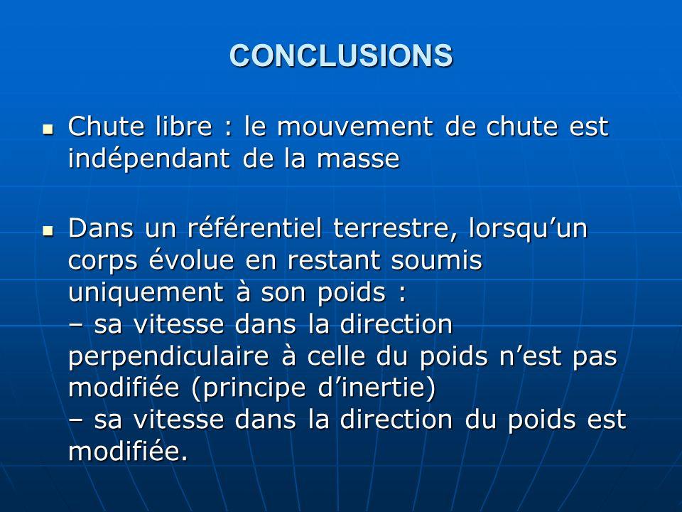 CONCLUSIONS Chute libre : le mouvement de chute est indépendant de la masse Chute libre : le mouvement de chute est indépendant de la masse Dans un ré