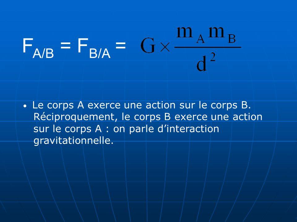 Le corps A exerce une action sur le corps B. Réciproquement, le corps B exerce une action sur le corps A : on parle dinteraction gravitationnelle.