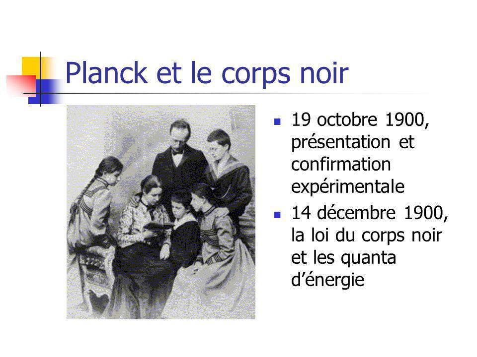 Planck et le corps noir 19 octobre 1900, présentation et confirmation expérimentale 14 décembre 1900, la loi du corps noir et les quanta dénergie