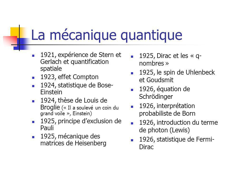 La mécanique quantique 1921, expérience de Stern et Gerlach et quantification spatiale 1923, effet Compton 1924, statistique de Bose- Einstein 1924, thèse de Louis de Broglie (« Il a soulevé un coin du grand voile », Einstein) 1925, principe dexclusion de Pauli 1925, mécanique des matrices de Heisenberg 1925, Dirac et les « q- nombres » 1925, le spin de Uhlenbeck et Goudsmit 1926, équation de Schrödinger 1926, interprétation probabiliste de Born 1926, introduction du terme de photon (Lewis) 1926, statistique de Fermi- Dirac